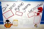 Неделя по учебной дисциплине «ИСТОРИЯ»